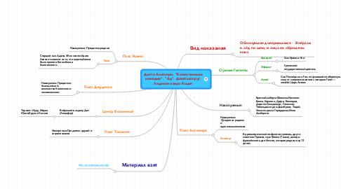 """Mind Map: Данте Алигьери. """"Божественная комедия"""". """"Ад"""". Девятый круг. Ледяное озеро Коцит"""