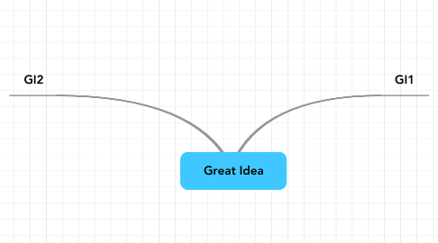 Mind Map: Great Idea