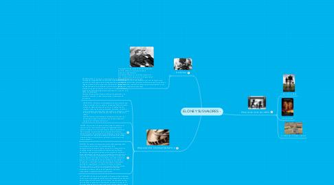 Mind Map: EL CINE Y SUS VALORES