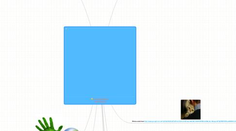 Mind Map: СОЕДИНЕНИЕ С ПРИРОДОЙ