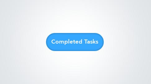 Mind Map: Completed Tasks