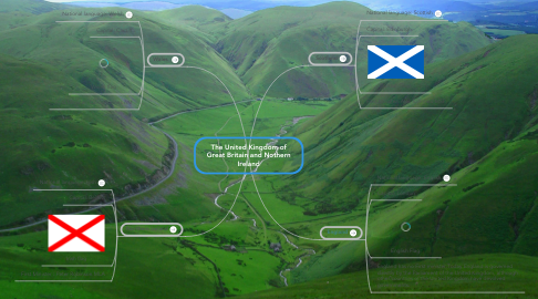 Mind Map: The United Kingdom of Great Britain and Nothern Ireland