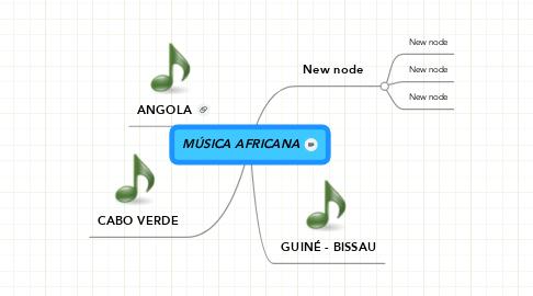 Mind Map: MÚSICA AFRICANA