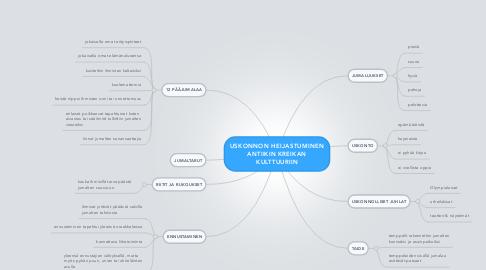Mind Map: USKONNON HEIJASTUMINEN ANTIIKIN KREIKAN KULTTUURIIN