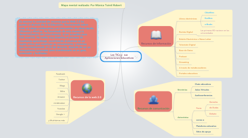 Mind Map: Las TICs y  sus Aplicaciones Educativas