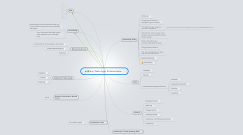 Mind Map: Web Apps & Extensions