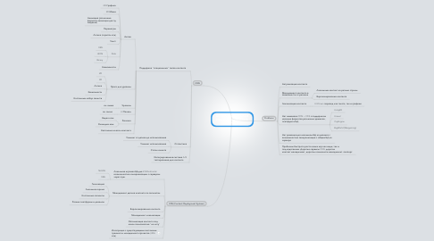 Mind Map: GCDMN - Game Content Delivery & Management Network