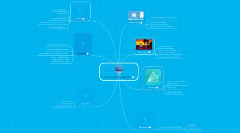 Mind Map: Hvad kan Mediepatruljen?