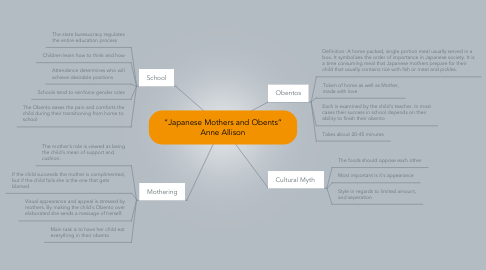 """Mind Map: """"Japanese Mothers and Obents"""" Anne Allison"""