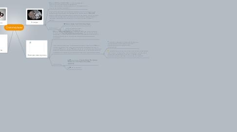 Mind Map: Стили музыки