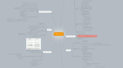 Mind Map: MR SIGNAL: SPATIAL RESOLUTION