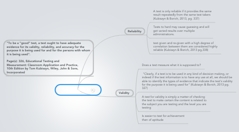 Mind Map: Test Evaluation
