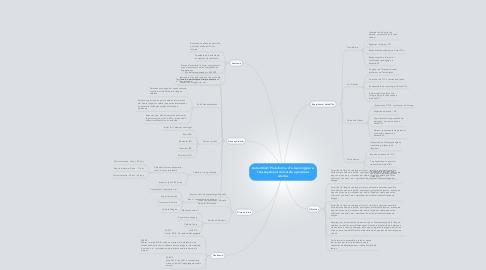 Mind Map: AutentiCAT. Plataforma  d'e-learning per a l'ensenyament del català a persones adultes