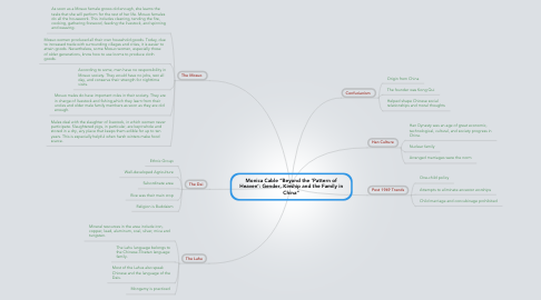 """Mind Map: Monica Cable """"Beyond the 'Pattern of Heaven': Gender, Kinship and the Family in China"""""""