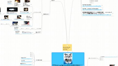 Mind Map: 新商品開発プロジェクト  CIT中央工科デザイン専門 群馬大学社会情報学部 群馬県の学生パワーで ぐんまブランド創出  開発コード名 [白パテ]  マインドマップ マインドマイスター [mindmap,mindmeister] 特集webサイトのまとめ  http://www.blenny.co.jp/sgg2009/