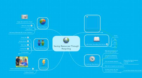 Mind Map: Saving Resources Through Recycling
