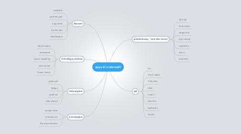 Mind Map: apps til matematik
