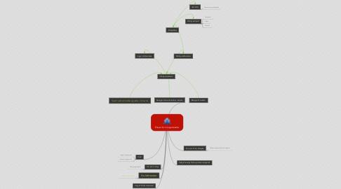 Mind Map: Elever for morgentrætte