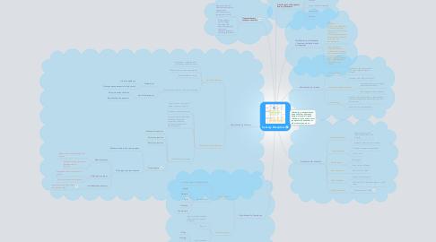 Mind Map: Sensory Receptors