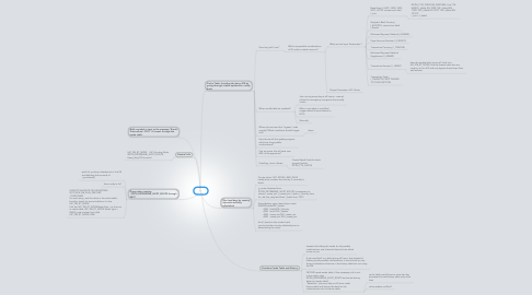 Mind Map: PTE