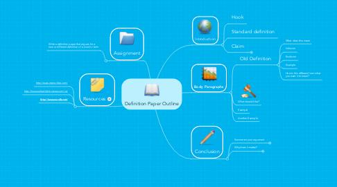 Mind Map: Definition Paper Outline