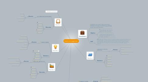 Mind Map: Química Inorgánica I