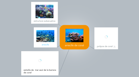 Mind Map: arrecife de coral