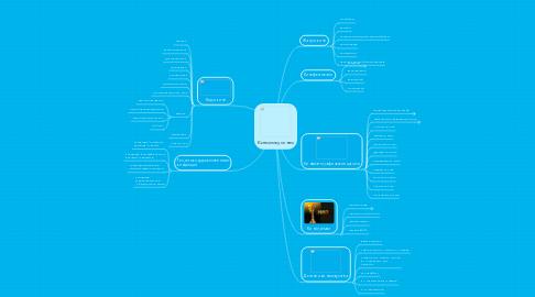 Mind Map: Киноискусство