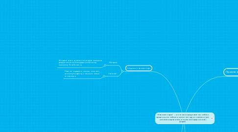 """Mind Map: """"Интеллект-карта"""" – это техника представления любого процесса или события, мысли или идеи в комплексной, систематизированной, визуальной (графической) форме."""