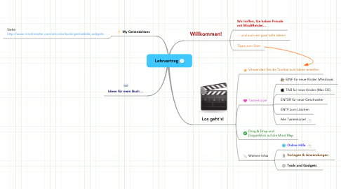 Mind Map: Lehrvertrag