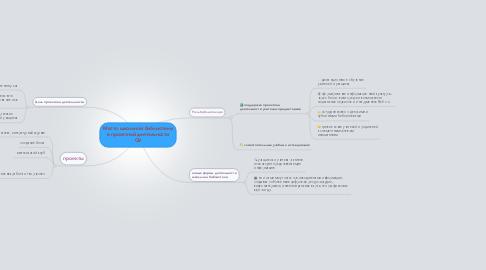 Mind Map: Место школьной библиотеки в проектной деятельности ОУ