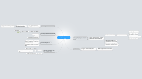 Mind Map: Reading 3-3: New Business Models in Emerging Markets