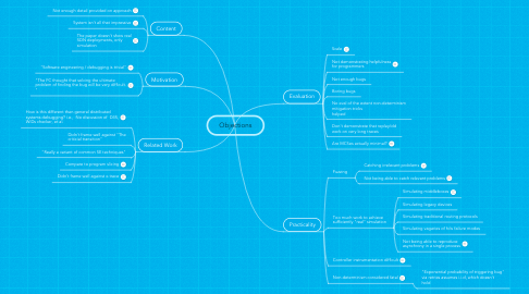 Mind Map: Objections