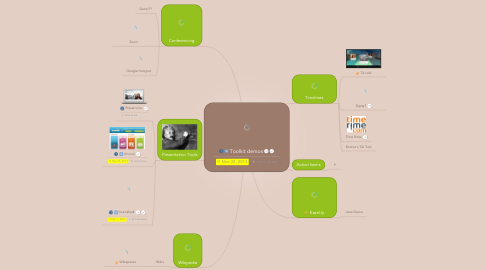 Mind Map: Toolkit demos
