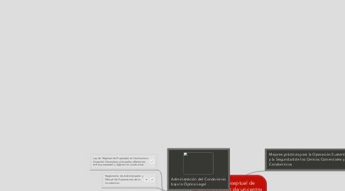Mind Map: Diseño conceptual de administracion de un centro comercial