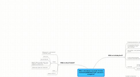 Mind Map: Miten vahvistetaan muutosta ihmisten investointipäätöksissä kohti uusiutuvia energioita?