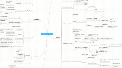 Mind Map: Udviklingspsykologi (PV kap 6, s. 73-101)