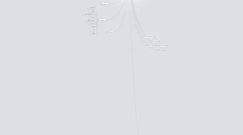 Mind Map: Вердикто