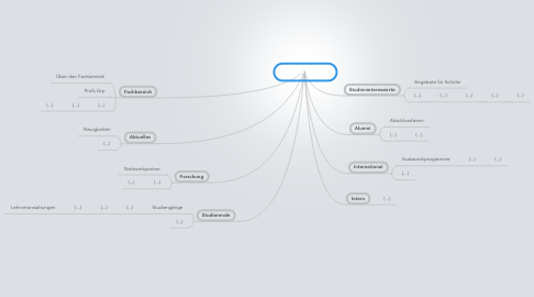 Mind Map: TU Darmstadt