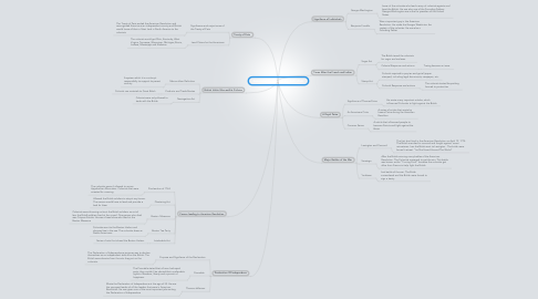 Mind Map: American Revolution by: Safi Ullah
