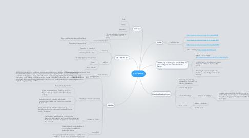 Mind Map: Bystander