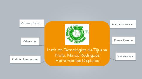 Mind Map: Instituto Tecnológico de Tijuana Profe. Marco Rodriguez Herramientas Digitales