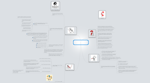 Mind Map: Theory of Change in the Process of Curriculum Development  (Work in Progress)