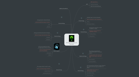 Mind Map: #Energy Definitions and Examples