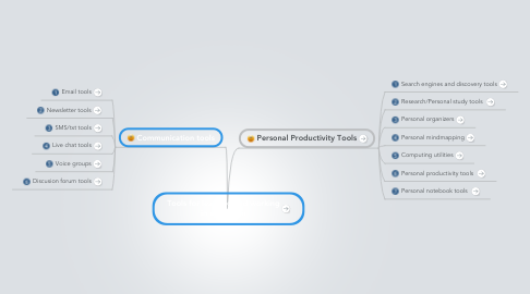 Mind Map: Tools for learning and working in education