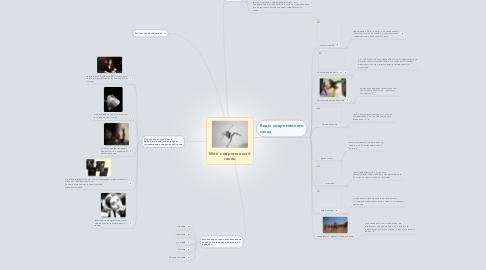 Mind Map: Мой современный танец