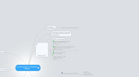 Mind Map: La estructurada y la Orientada a Objetos