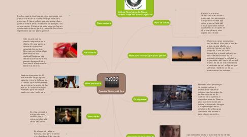Mind Map: Aspectos Técnicos del Cine