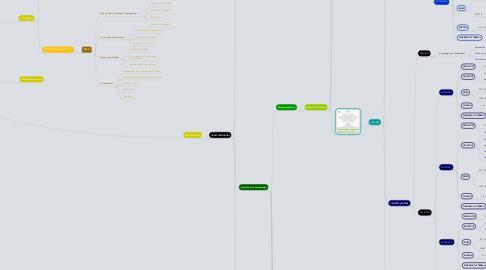 Mind Map: TALLER D'ORATÒRIA  i TÈCNIQUES DE DEBAT