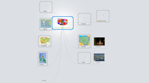 Mind Map: e-Cultural Kaleidoscope 2.0